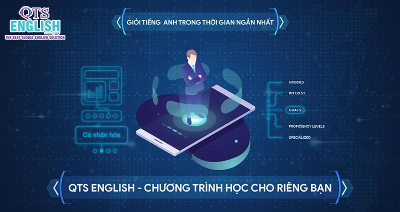 QTS English ứng dụng công nghệ AI hiện đại giúp bạn giỏi tiếng Anh trong thời gian ngắn nhất