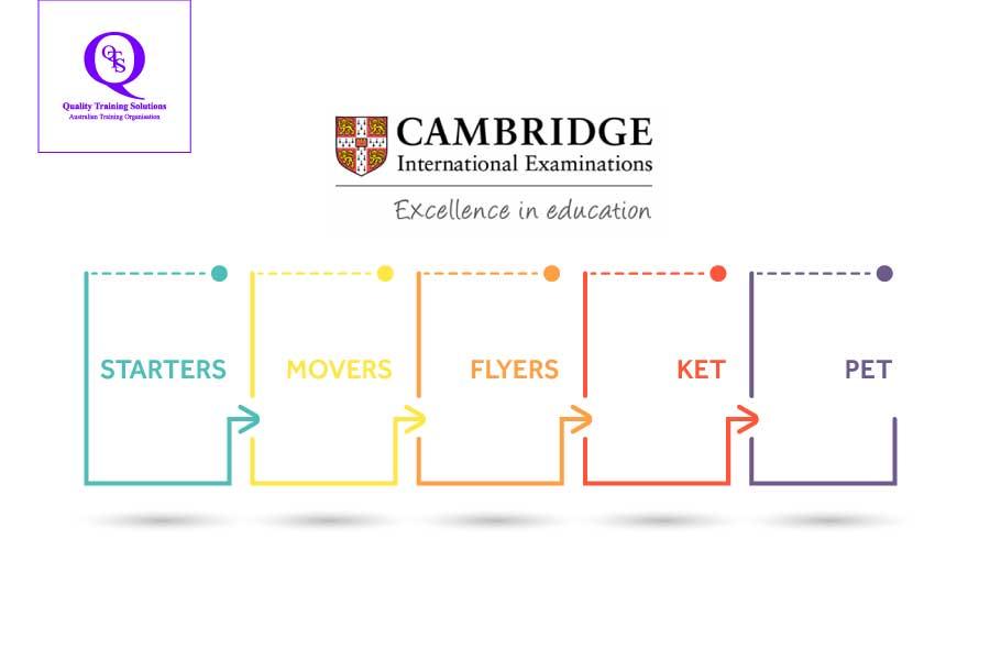 QTS xin giới thiệu cụ thể các cấp độ của chứng chỉ Cambridge