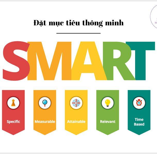 Học từ vựng tiếng Anh thông dụng theo mô hình Smart